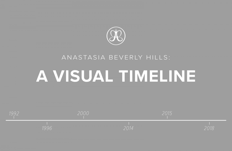 Anastasia Beverly Hills Timeline Image- Brieona Cornelius
